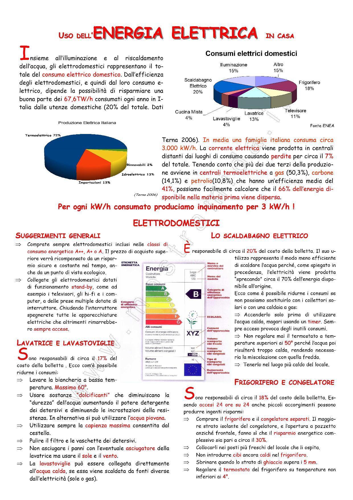 MIDA - risparmio energetico, elettrodomestici, consumi elettrici, ecolabel
