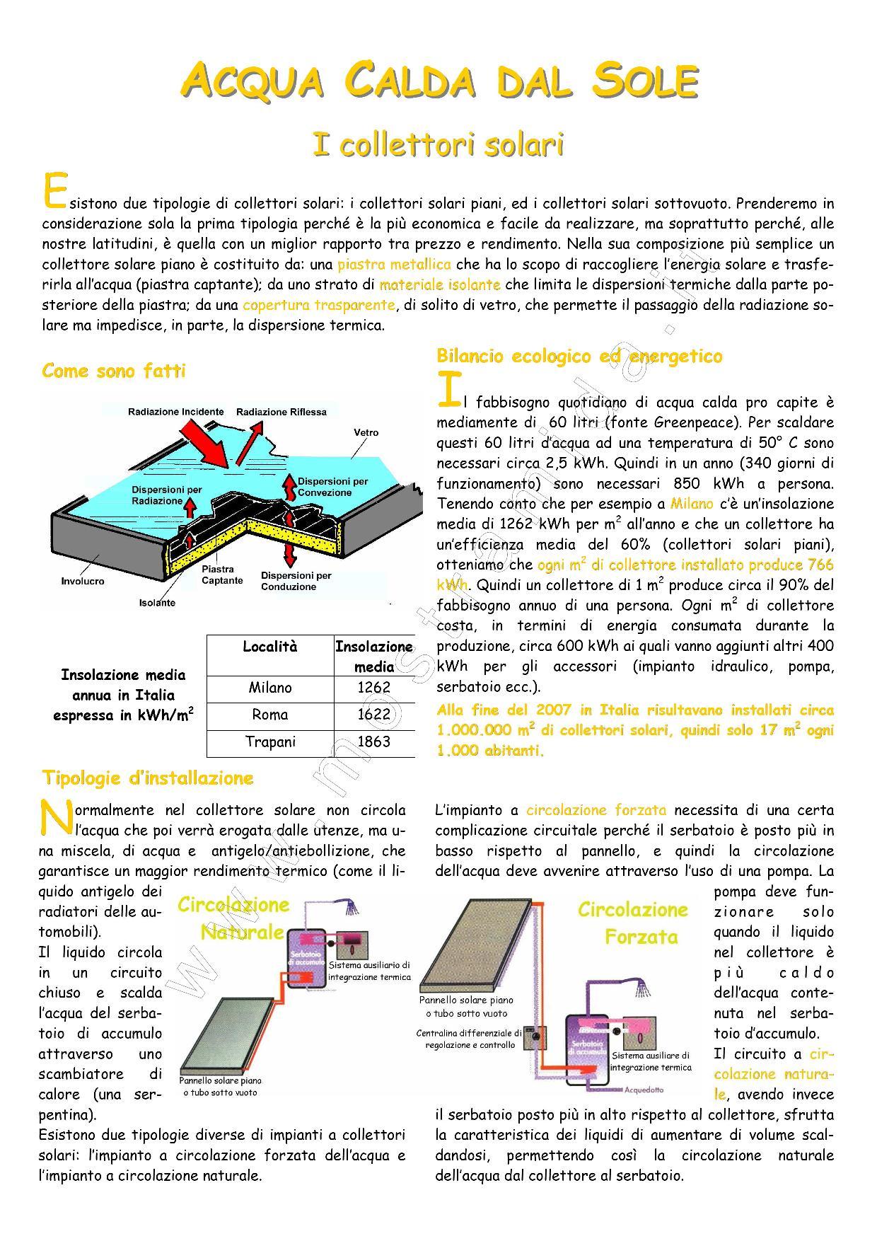 Pannello Solare Termico Miglior Prezzo : Mida pannelli solari termici collettori